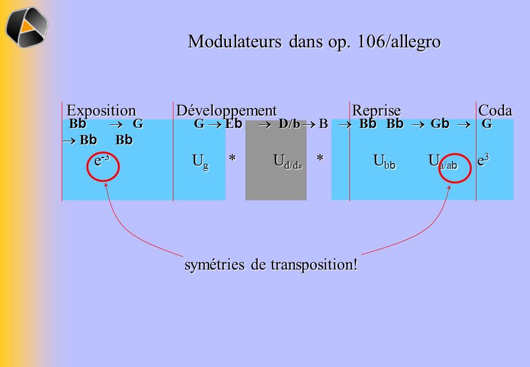 e -3 U g * U d/d # * U b b U a/a b e 3 Modulateurs dans op.