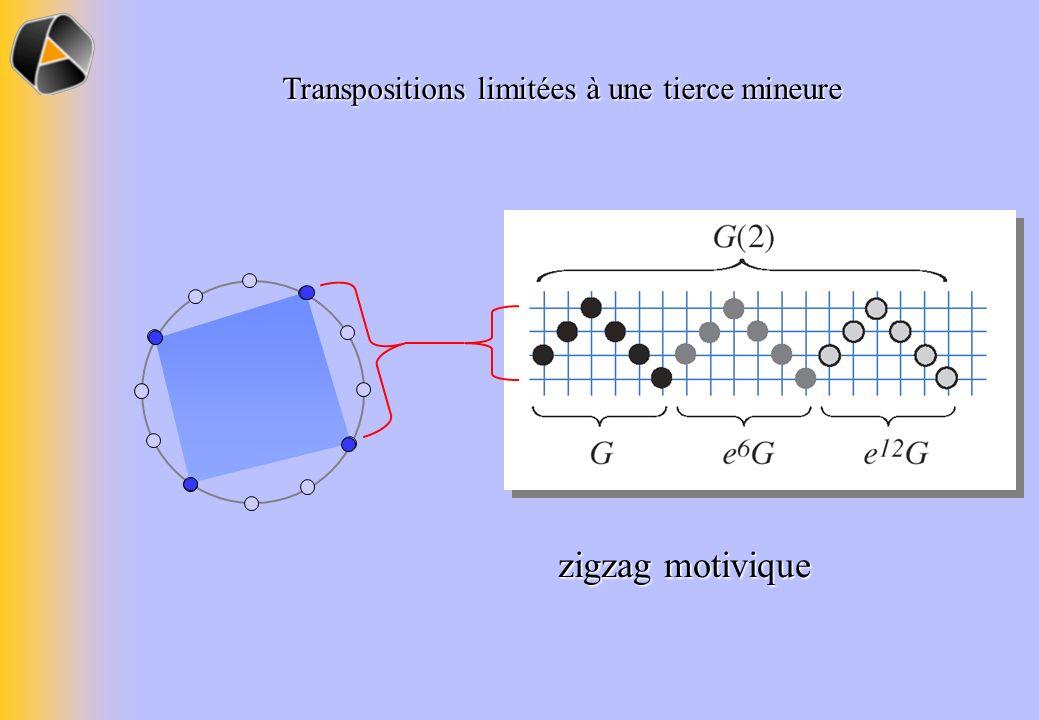 Transpositions limitées à une tierce mineure zigzag motivique