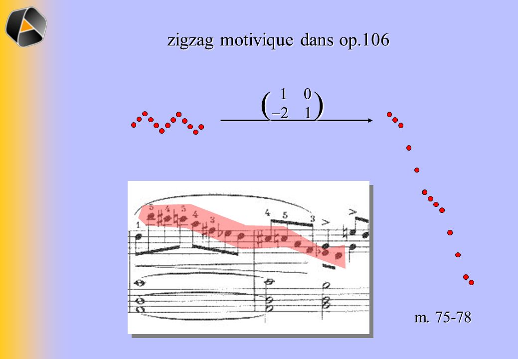 zigzag motivique dans op.106 m. 75-78