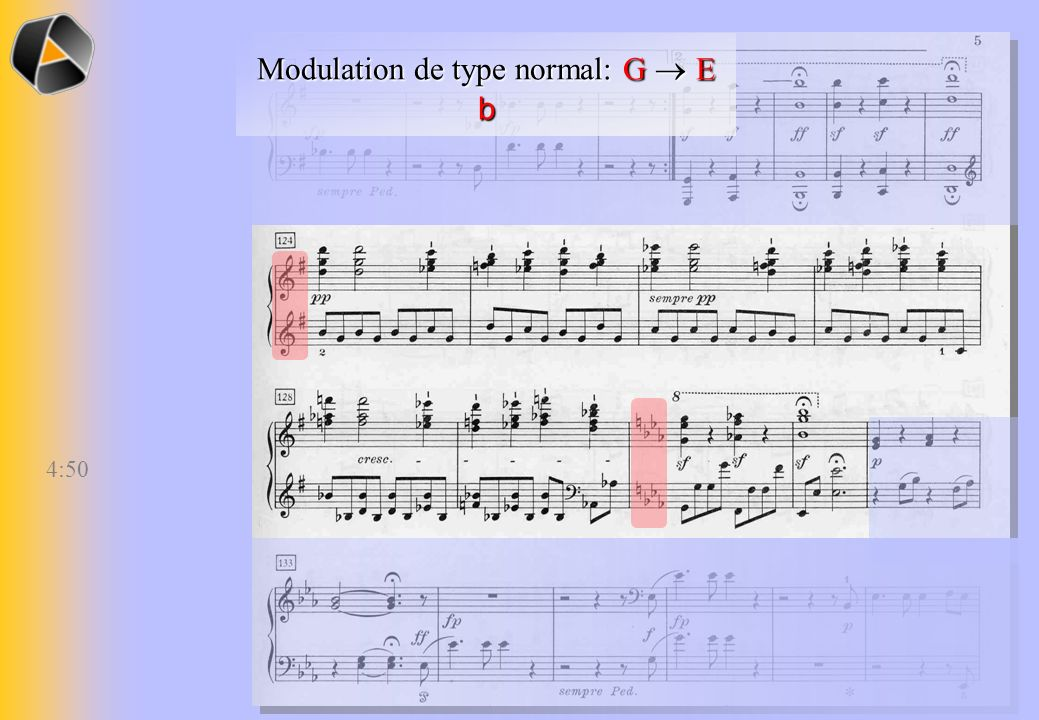 Modulation de type catastropheE b (3) D (3) ~ b (3) Modulation de type catastrophe: E b (3) D (3) ~ b (3) 6:00