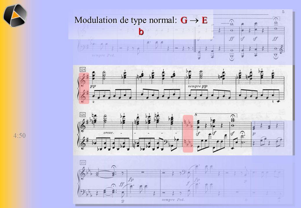 Transposition -3 B b (3) G (3) Transposition -3 : B b (3) G (3) VII G
