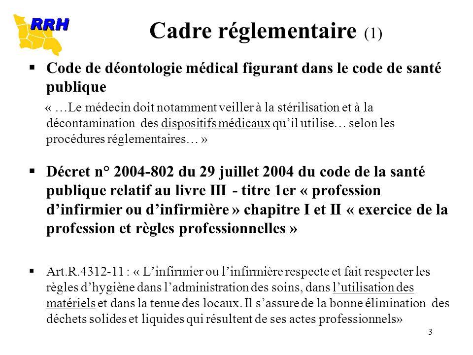 3 Code de déontologie médical figurant dans le code de santé publique « …Le médecin doit notamment veiller à la stérilisation et à la décontamination