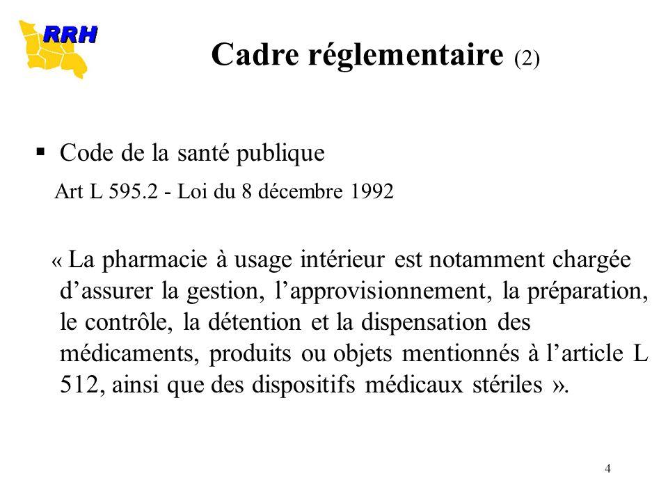 4 Code de la santé publique Art L 595.2 - Loi du 8 décembre 1992 « La pharmacie à usage intérieur est notamment chargée dassurer la gestion, lapprovis