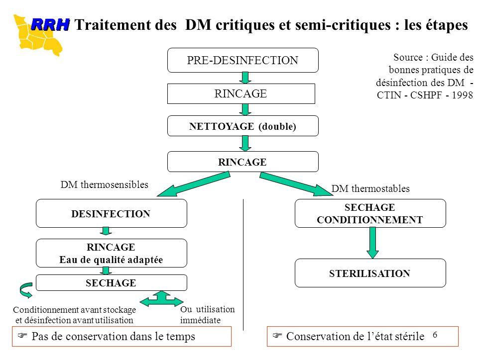 6 Traitement des DM critiques et semi-critiques : les étapes PRE-DESINFECTION NETTOYAGE (double) RINCAGE DM thermosensibles DM thermostables DESINFECT