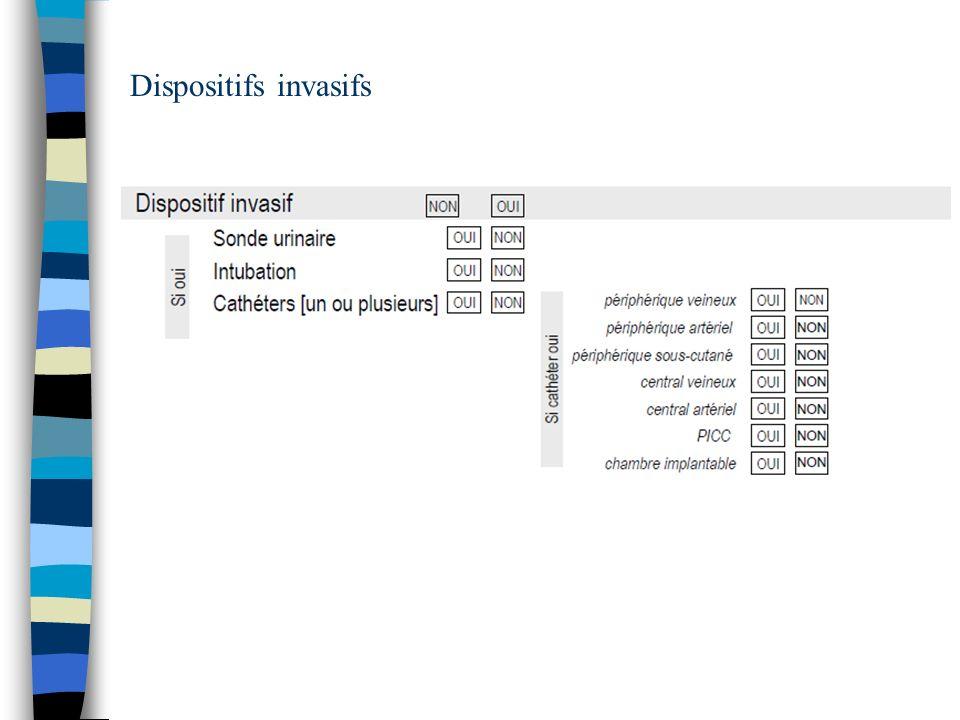 Dispositifs invasifs