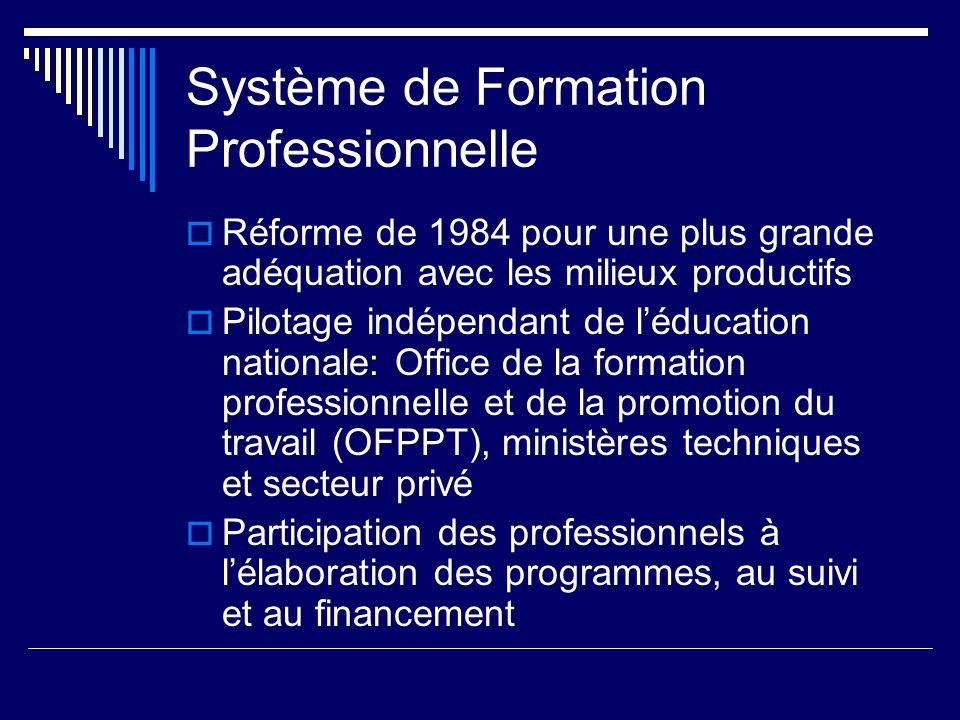 Système de Formation Professionnelle Réforme de 1984 pour une plus grande adéquation avec les milieux productifs Pilotage indépendant de léducation na