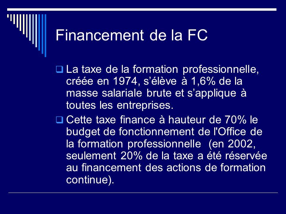 Financement de la FC La taxe de la formation professionnelle, créée en 1974, sélève à 1,6% de la masse salariale brute et sapplique à toutes les entre