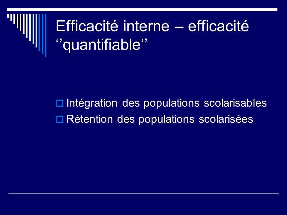 Efficacité interne – efficacité quantifiable Intégration des populations scolarisables Rétention des populations scolarisées