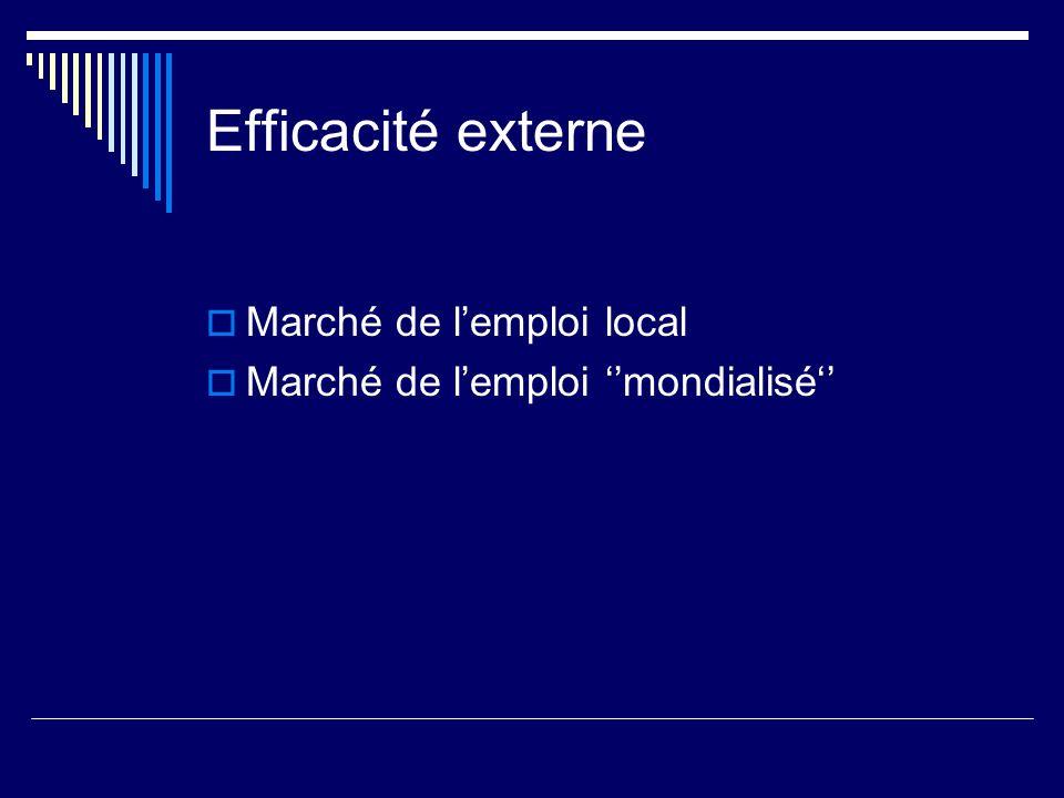 Efficacité externe Marché de lemploi local Marché de lemploi mondialisé