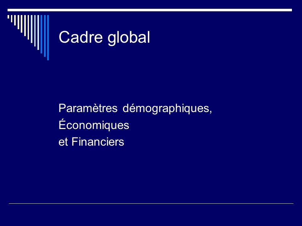 Financement de la FC La taxe de la formation professionnelle, créée en 1974, sélève à 1,6% de la masse salariale brute et sapplique à toutes les entreprises.