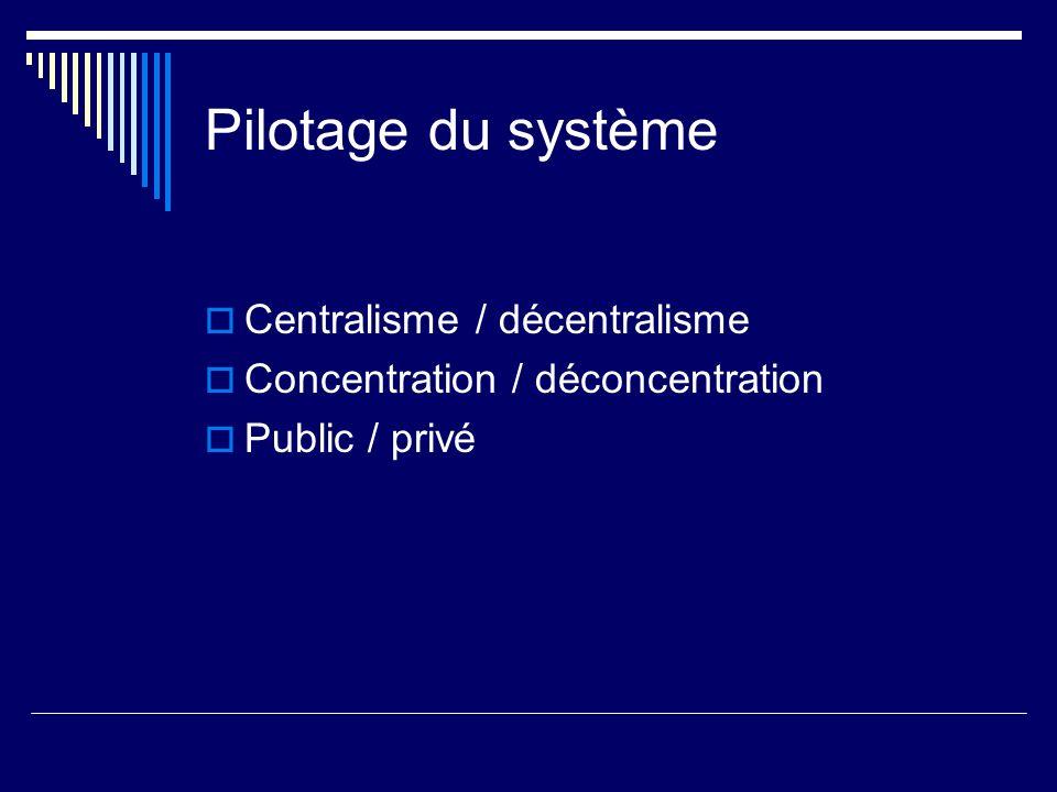 Réforme récente du système éducatif COSEF / Charte nationale éducation- formation/ Principes – Objectifs - Moyens