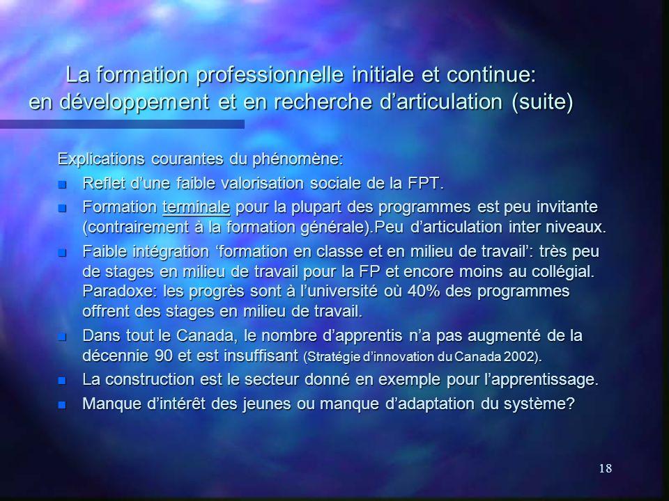 18 La formation professionnelle initiale et continue: en développement et en recherche darticulation (suite) Explications courantes du phénomène: n Reflet dune faible valorisation sociale de la FPT.