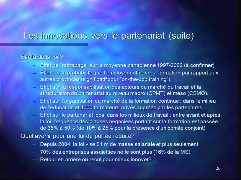 26 Les innovations vers le partenariat (suite) Effets de la loi .