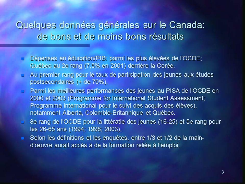 3 Quelques données générales sur le Canada: de bons et de moins bons résultats n Dépenses en éducation/PIB: parmi les plus élevées de lOCDE; Québec au 2e rang (7,5% en 2001) derrière la Corée.