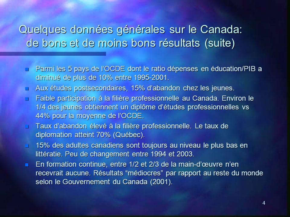 4 Quelques données générales sur le Canada: de bons et de moins bons résultats (suite) n Parmi les 5 pays de lOCDE dont le ratio dépenses en éducation/PIB a diminué de plus de 10% entre 1995-2001.