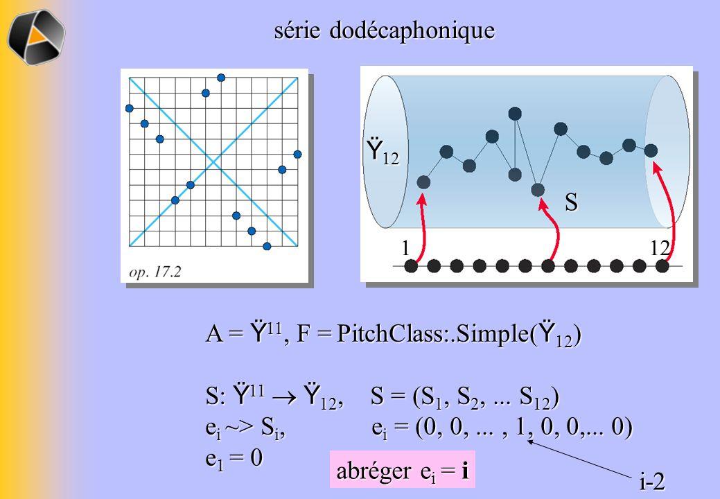 A = Ÿ 11, F = PitchClass:.Simple( Ÿ 12 ) S: Ÿ 11 Ÿ 12, S = (S 1, S 2,... S 12 ) e i ~> S i, e i = (0, 0,..., 1, 0, 0,... 0) e 1 = 0 Ÿ 12 S 112 série d