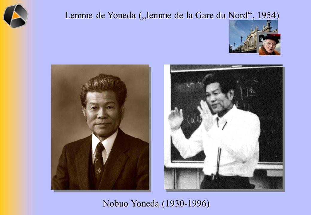 Nobuo Yoneda (1930-1996) Lemme de Yoneda (lemme de la Gare du Nord, 1954)