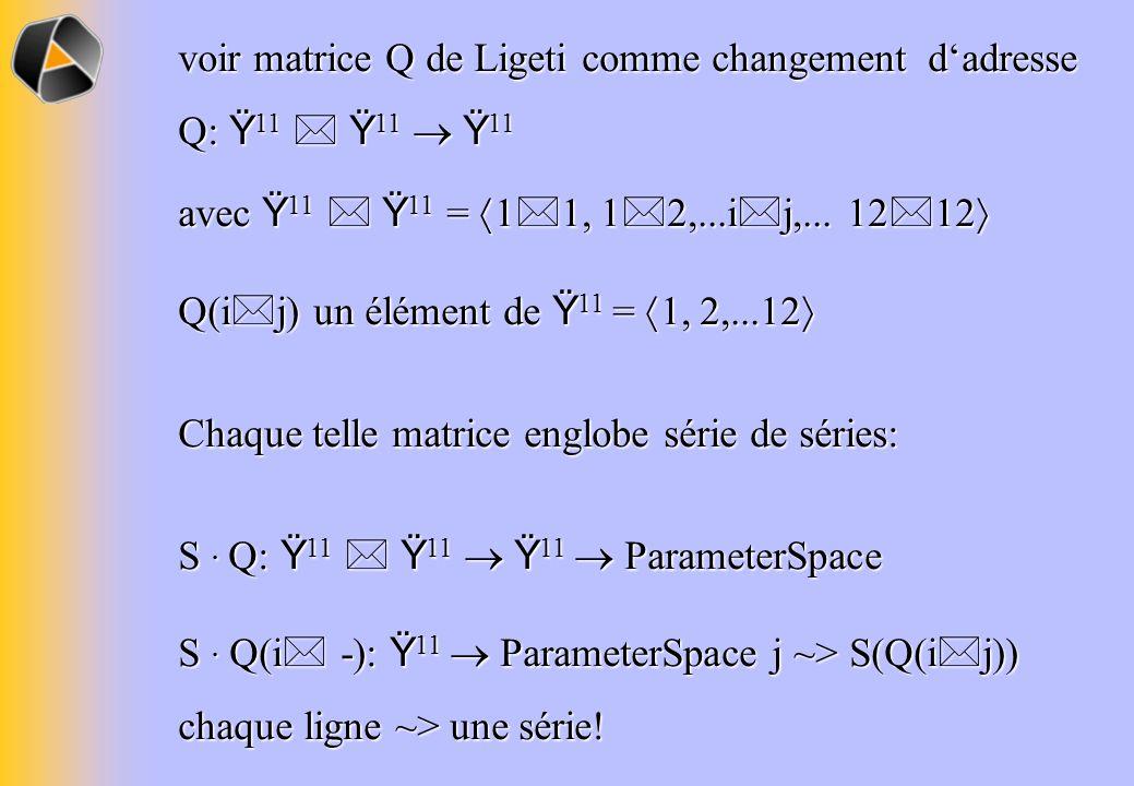 voir matrice Q de Ligeti comme changement dadresse Q: Ÿ 11 Ÿ 11 Ÿ 11 avec Ÿ 11 Ÿ 11 = 1 1, 1 2,...i j,... 12 12 Q(i j) un élément de Ÿ 11 = 1, 2,...12