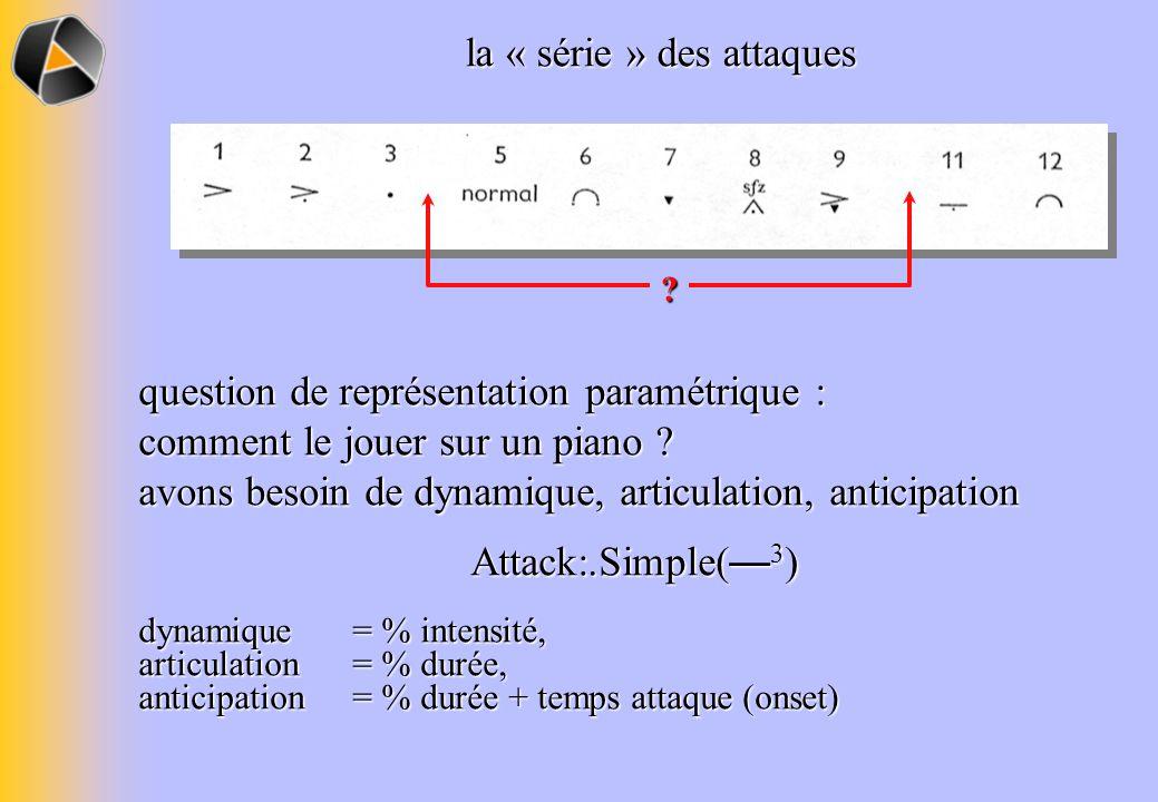 la « série » des attaques question de représentation paramétrique : comment le jouer sur un piano ? avons besoin de dynamique, articulation, anticipat