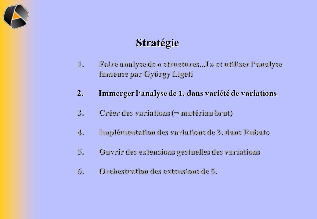 Stratégie 1.Faire analyse de « structures...I » et utiliser lanalyse fameuse par György Ligeti 2.Immerger lanalyse de 1. dans variété de variations 3.