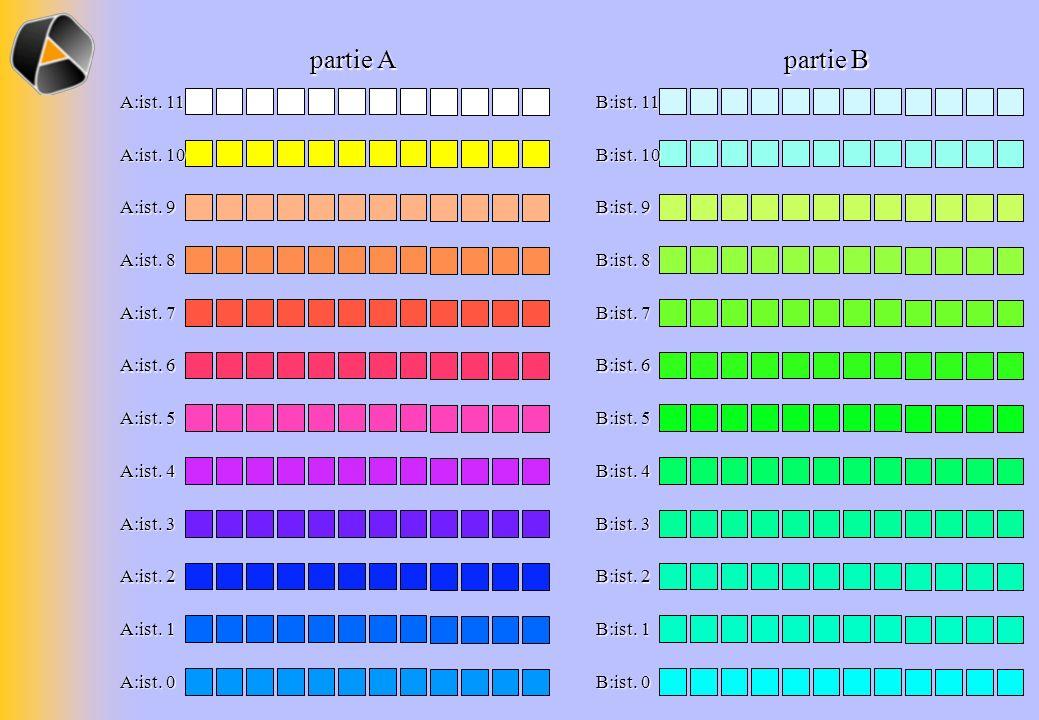 partie A partie B B:ist. 11 A:ist. 11 B:ist. 10 A:ist. 10 B:ist. 9 A:ist. 9 B:ist. 8 A:ist. 8 B:ist. 7 A:ist. 7 B:ist. 6 A:ist. 6 B:ist. 5 A:ist. 5 B: