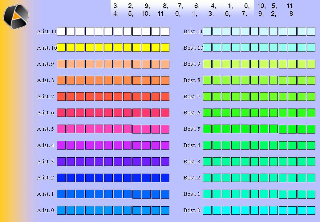 B:ist. 11 A:ist. 11 B:ist. 10 A:ist. 10 B:ist. 9 A:ist. 9 B:ist. 8 A:ist. 8 B:ist. 7 A:ist. 7 B:ist. 6 A:ist. 6 B:ist. 5 A:ist. 5 B:ist. 4 A:ist. 4 B: