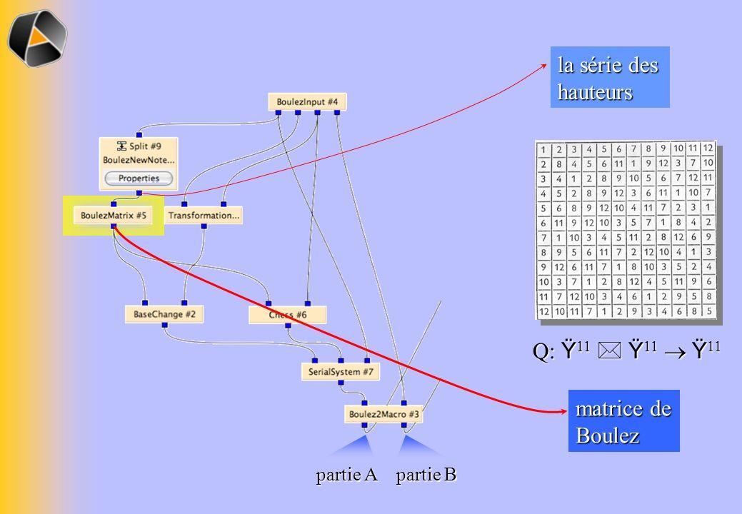 matrice de Boulez Q: Ÿ 11 Ÿ 11 Ÿ 11 la série des hauteurs partie A partie B