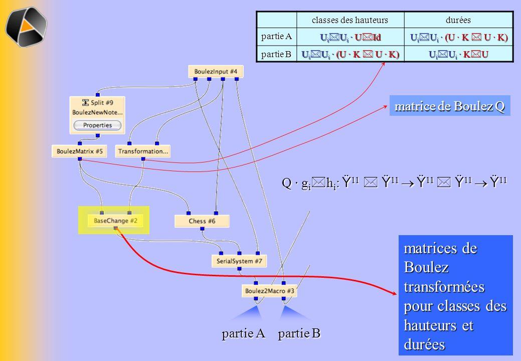 matrices de Boulez transformées pour classes des hauteurs et durées matrice de Boulez Q Q · g i h i : Ÿ 11 Ÿ 11 Ÿ 11 Ÿ 11 Ÿ 11 partie A partie B class