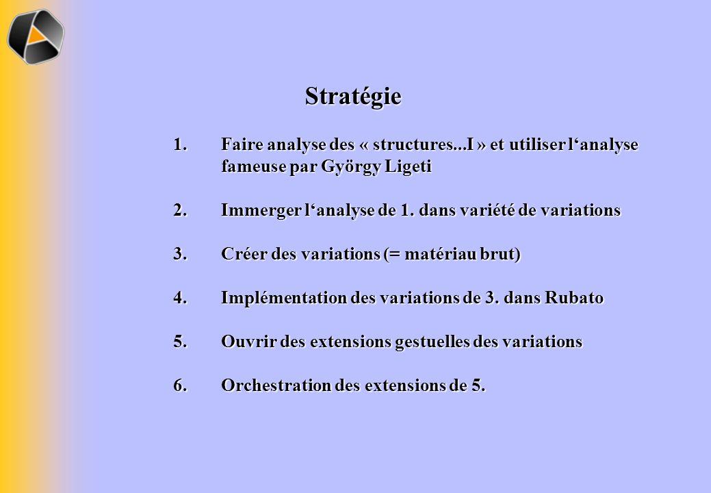 Stratégie 1.Faire analyse des « structures...I » et utiliser lanalyse fameuse par György Ligeti 2.Immerger lanalyse de 1. dans variété de variations 3