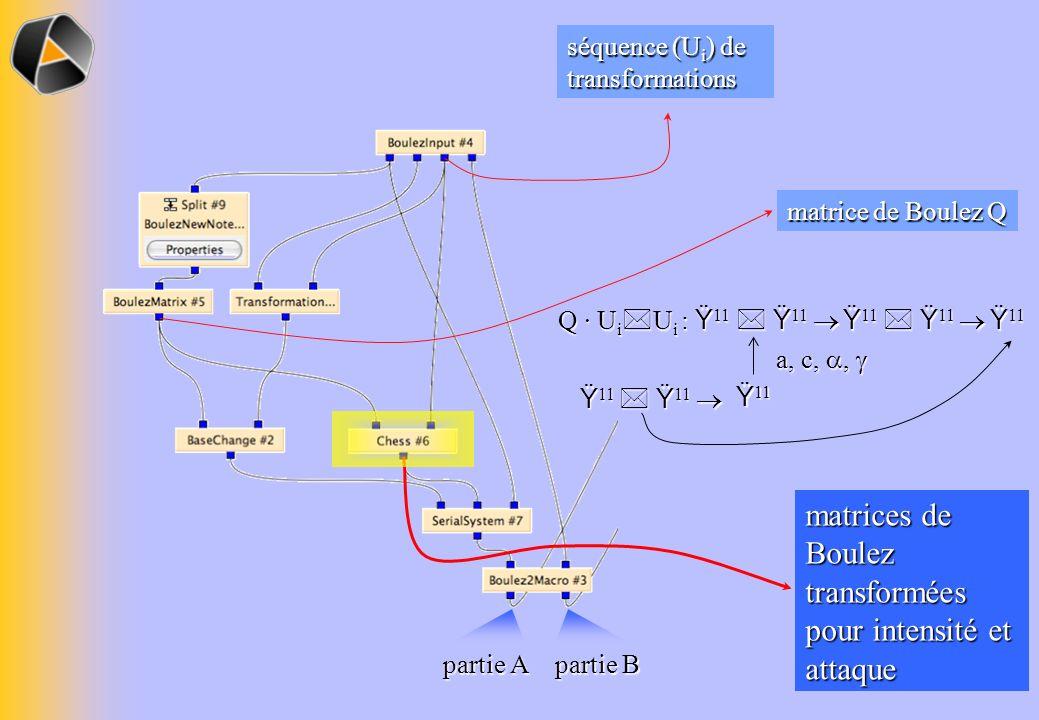matrices de Boulez transformées pour intensité et attaque séquence (U i ) de transformations Q · U i U i : Ÿ 11 Ÿ 11 Ÿ 11 Ÿ 11 Ÿ 11 Ÿ 11 a, c,, a, c,,