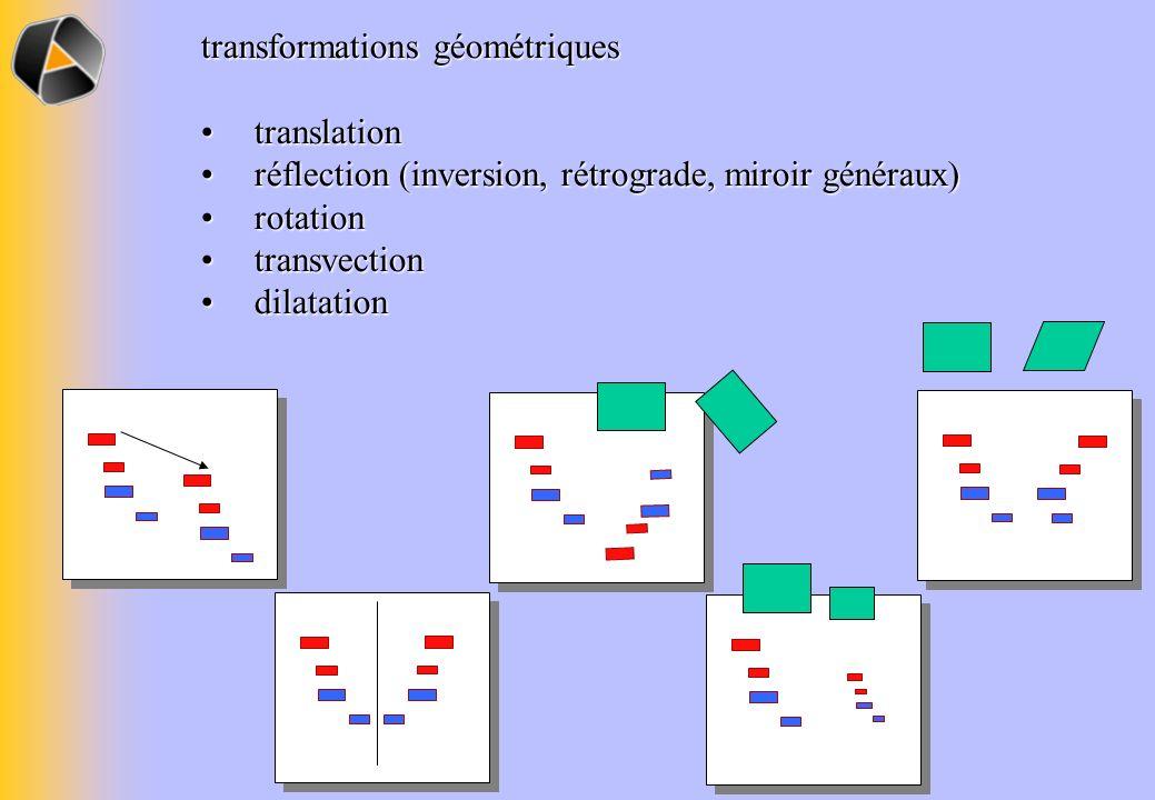 transformations géométriques translationtranslation réflection (inversion, rétrograde, miroir généraux)réflection (inversion, rétrograde, miroir génér