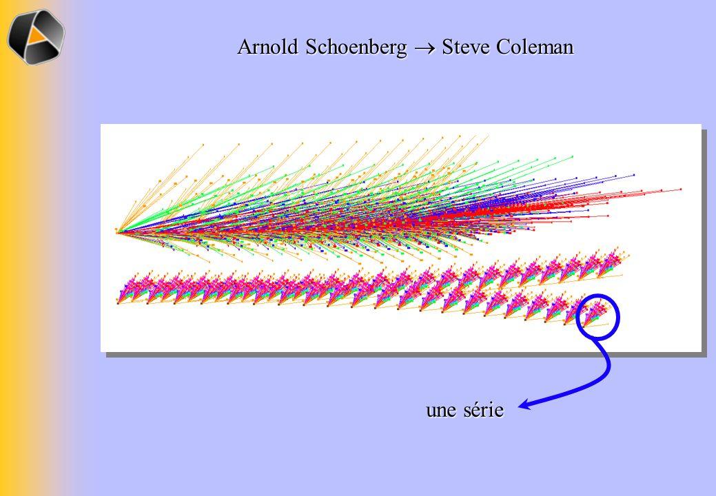 une série Arnold Schoenberg Steve Coleman