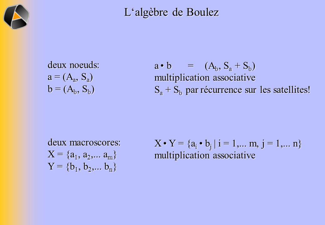 a b = (A b, S a + S b ) multiplication associative S a + S b par récurrence sur les satellites! Lalgèbre de Boulez deux noeuds: a = (A a, S a ) b = (A