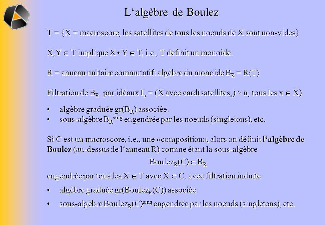 Lalgèbre de Boulez T = {X = macroscore, les satellites de tous les noeuds de X sont non-vides} X,Y T implique X Y T, i.e., T définit un monoide. R = a