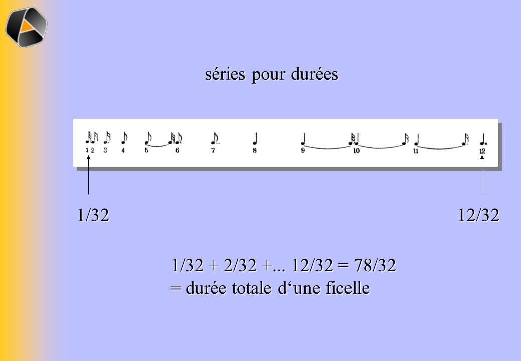 séries pour durées 1/32 + 2/32 +... 12/32 = 78/32 = durée totale dune ficelle 1/3212/32