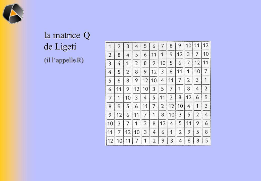 la matrice Q de Ligeti (il lappelle R)
