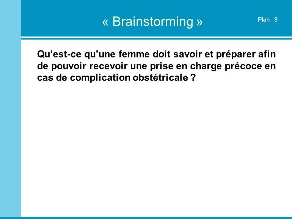 « Brainstorming » Quest-ce quune femme doit savoir et préparer afin de pouvoir recevoir une prise en charge précoce en cas de complication obstétrical