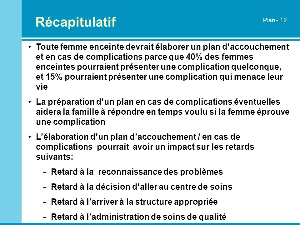Récapitulatif Plan - 12 Toute femme enceinte devrait élaborer un plan daccouchement et en cas de complications parce que 40% des femmes enceintes pour