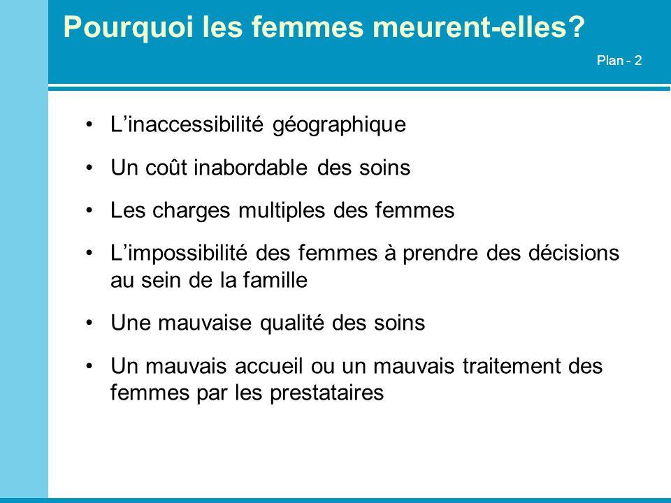 Pourquoi les femmes meurent-elles? Linaccessibilité géographique Un coût inabordable des soins Les charges multiples des femmes Limpossibilité des fem