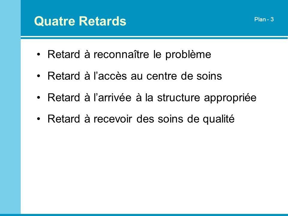 Quatre Retards Retard à reconnaître le problème Retard à laccès au centre de soins Retard à larrivée à la structure appropriée Retard à recevoir des s