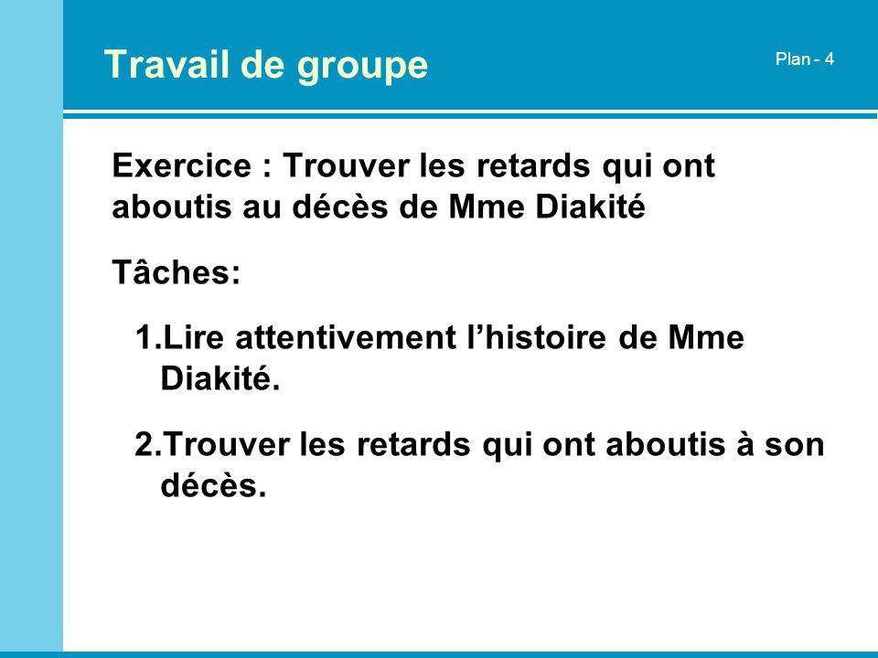 Travail de groupe Exercice : Trouver les retards qui ont aboutis au décès de Mme Diakité Tâches: 1.Lire attentivement lhistoire de Mme Diakité. 2.Trou