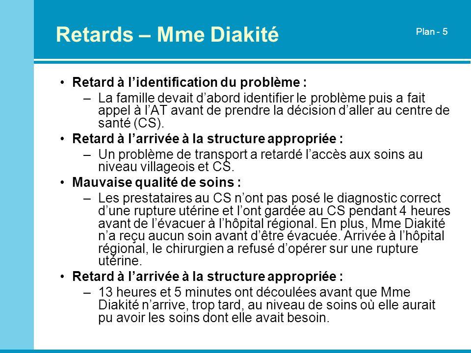 Retards – Mme Diakité Retard à lidentification du problème : –La famille devait dabord identifier le problème puis a fait appel à lAT avant de prendre