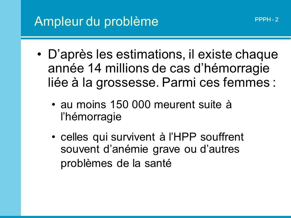 Ampleur du problème Daprès les estimations, il existe chaque année 14 millions de cas dhémorragie liée à la grossesse. Parmi ces femmes : au moins 150
