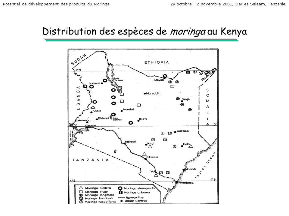 Distribution des espèces de moringa au Kenya Potentiel de développement des produits du Moringa 29 octobre - 2 novembre 2001, Dar es Salaam, Tanzanie