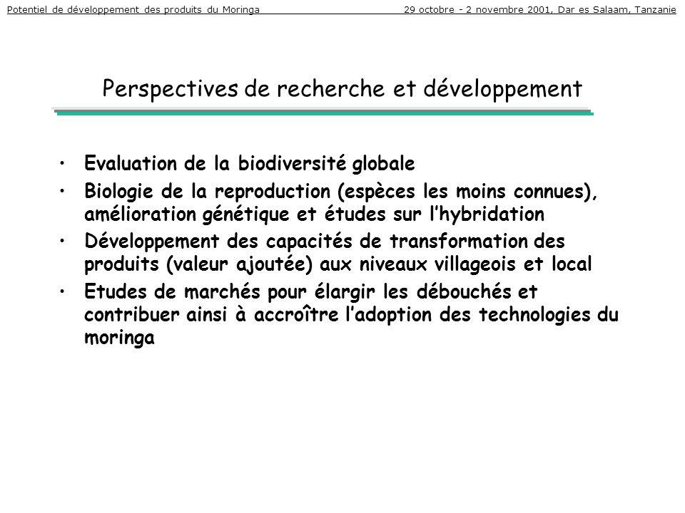Perspectives de recherche et développement Evaluation de la biodiversité globale Biologie de la reproduction (espèces les moins connues), amélioration