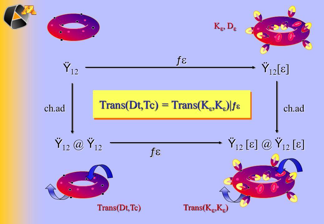 Ÿ 12 Ÿ 12 [ ] Ÿ 12 @ Ÿ 12 Ÿ 12 [ ] @ Ÿ 12 [ ] Trans(Dt,Tc) = Trans(K,K )| ƒ Trans(Dt,Tc) = Trans(K,K )| ƒ ƒ ƒ ch.ad ch.ad Trans(Dt,Tc) Trans(K,K ) K,