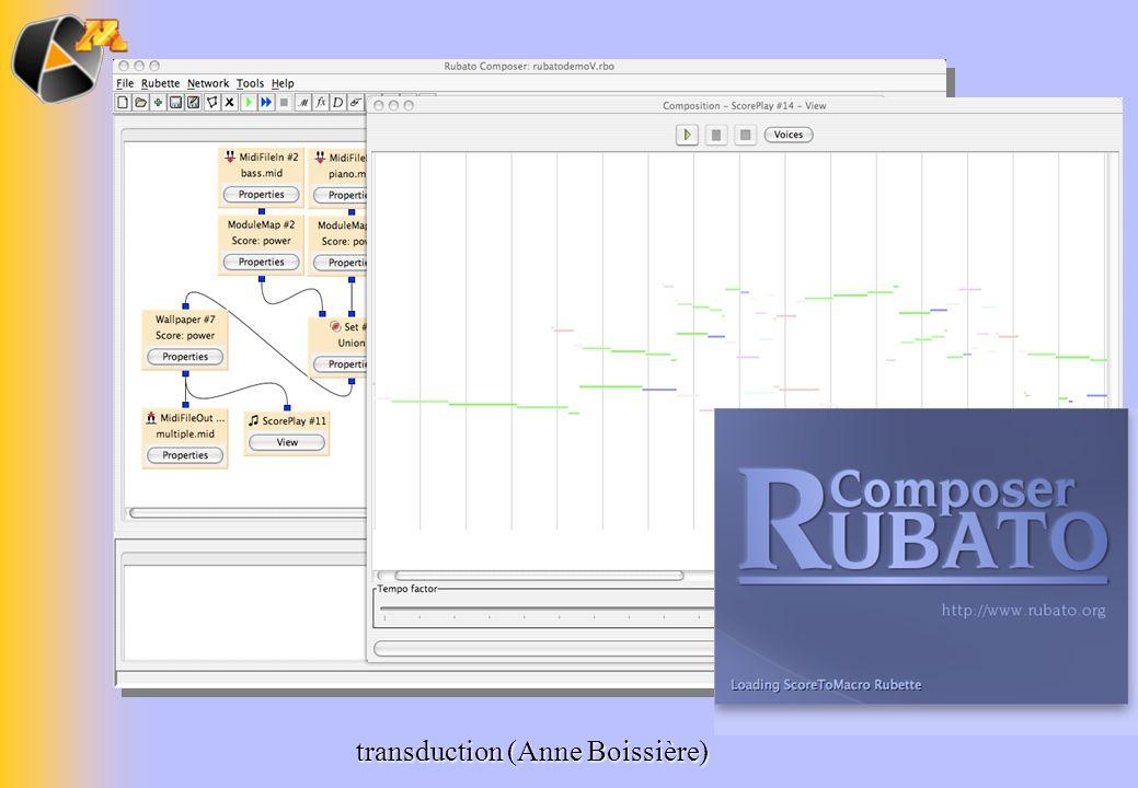 structuresx coordonnées analytiques M modèleanalytique oeuvresreprésentationsscientifiques U = M (x) = M (x) Cr (U) = M -1 (U) fibre créatrice du vois