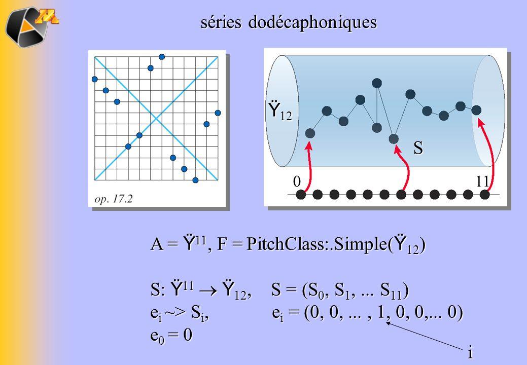 A = Ÿ 11, F = PitchClass:.Simple( Ÿ 12 ) S: Ÿ 11 Ÿ 12, S = (S 0, S 1,... S 11 ) e i ~> S i, e i = (0, 0,..., 1, 0, 0,... 0) e 0 = 0 Ÿ 12 S 011 séries