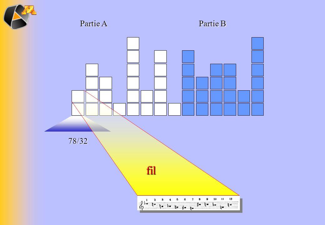 Partie A Partie B 78/32 fil