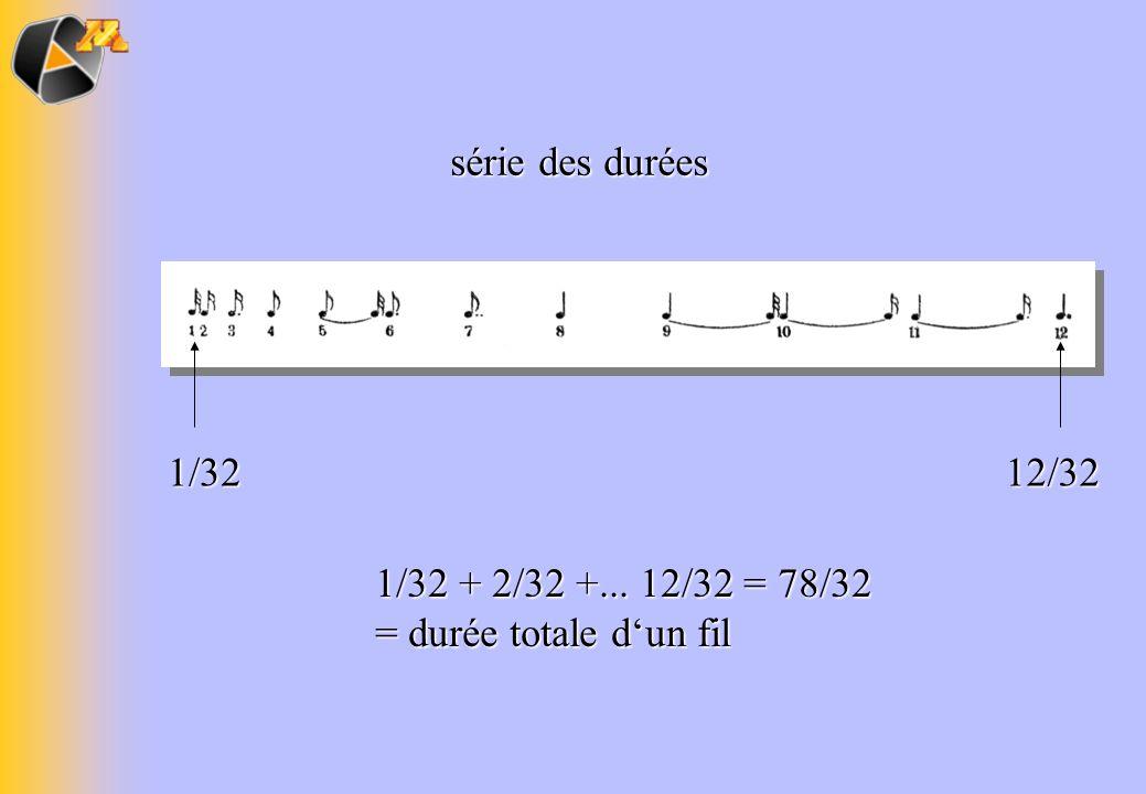 série des durées 1/32 + 2/32 +... 12/32 = 78/32 = durée totale dun fil 1/3212/32